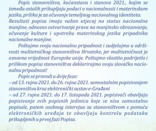 Popis stanovništva 2021